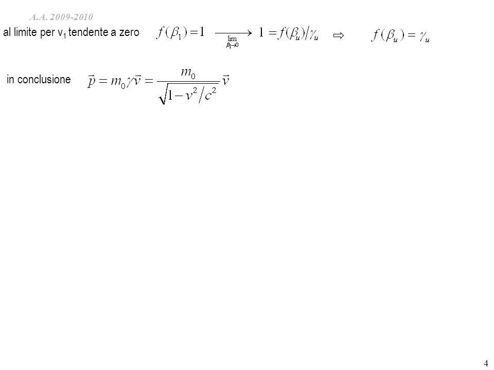 A.A. 2009-2010 4 in conclusione al limite per v 1 tendente a zero