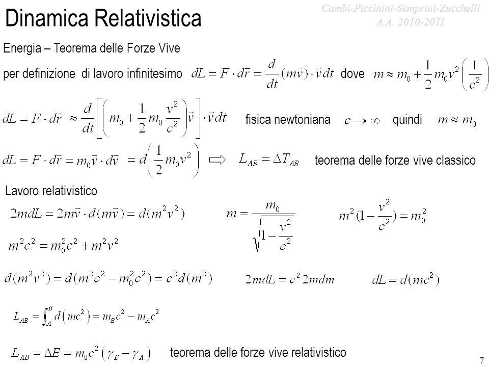 A.A. 2009-2010 teorema delle forze vive classico Dinamica Relativistica Energia – Teorema delle Forze Vive 7 Lavoro relativistico teorema delle forze