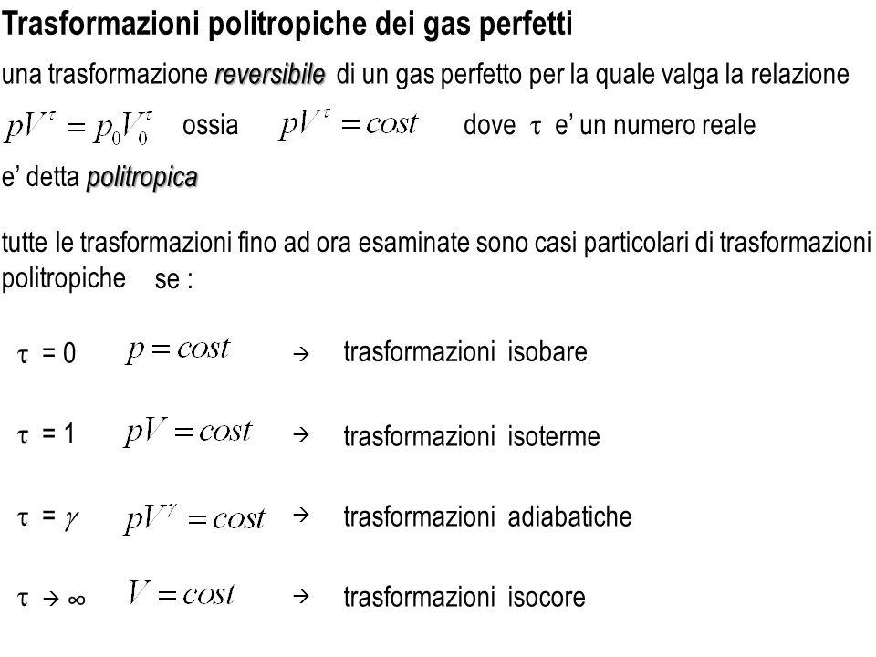 Trasformazioni politropiche dei gas perfetti ossia dove e un numero reale reversibile una trasformazione reversibile di un gas perfetto per la quale v