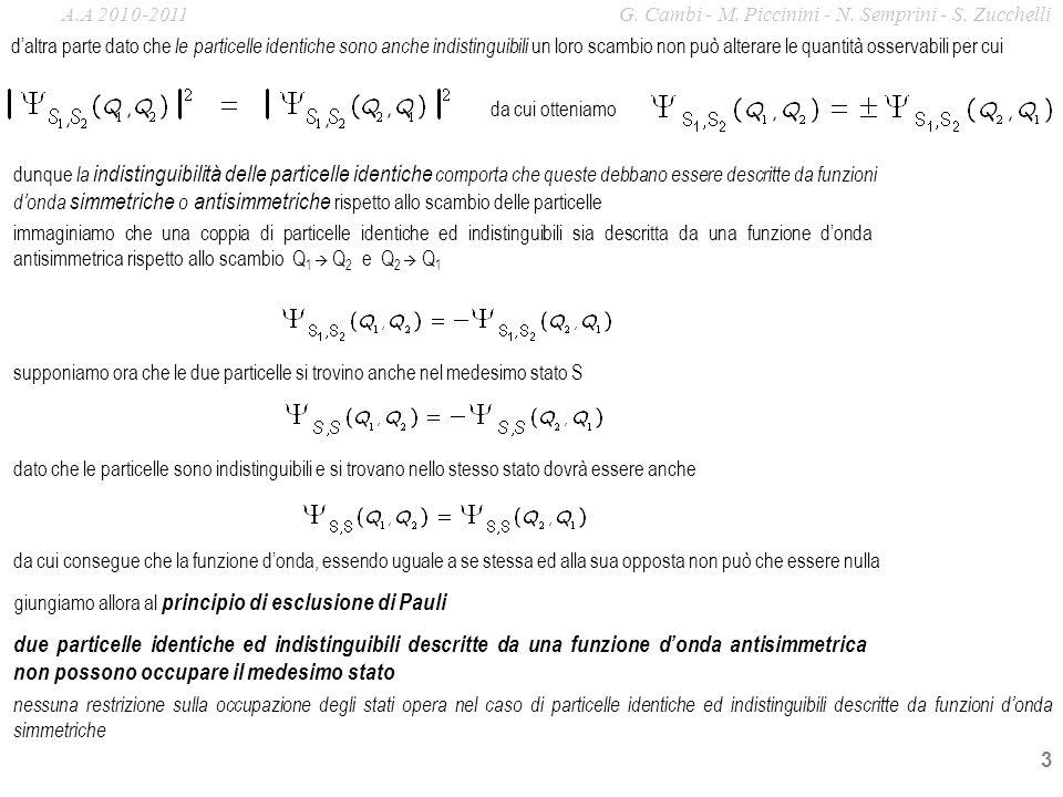3 dunque la indistinguibilità delle particelle identiche comporta che queste debbano essere descritte da funzioni donda simmetriche o antisimmetriche