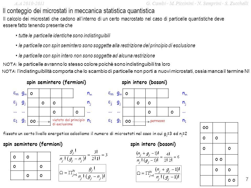 7 Il conteggio dei microstati in meccanica statistica quantistica oo oo oo Il calcolo dei microstati che cadono allinterno di un certo macrostato nel