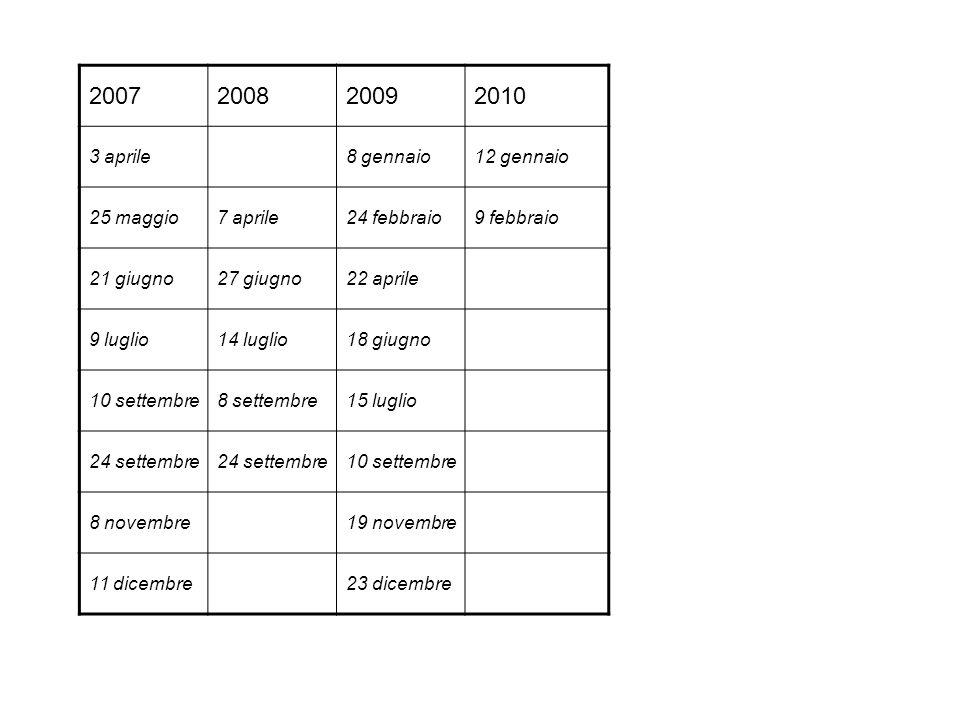 Esercitazioni Fisica LA – 07/06/2010 Prova scritta – Fisica LA - 9 febbraio 2010