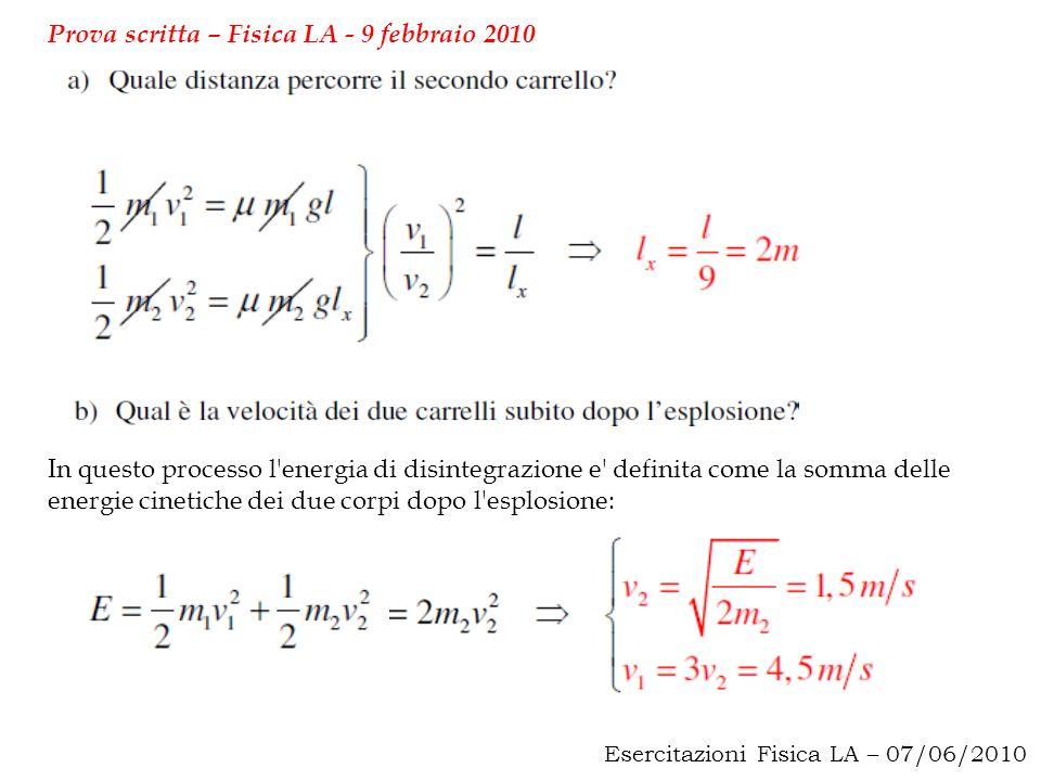 Esercitazioni Fisica LA – 07/06/2010 Prova scritta – Fisica LA - 9 febbraio 2010 In questo processo l'energia di disintegrazione e' definita come la s