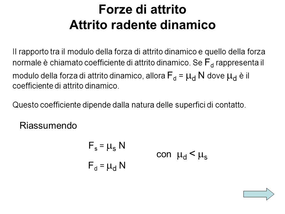 Forze di attrito Attrito radente dinamico Il rapporto tra il modulo della forza di attrito dinamico e quello della forza normale è chiamato coefficien