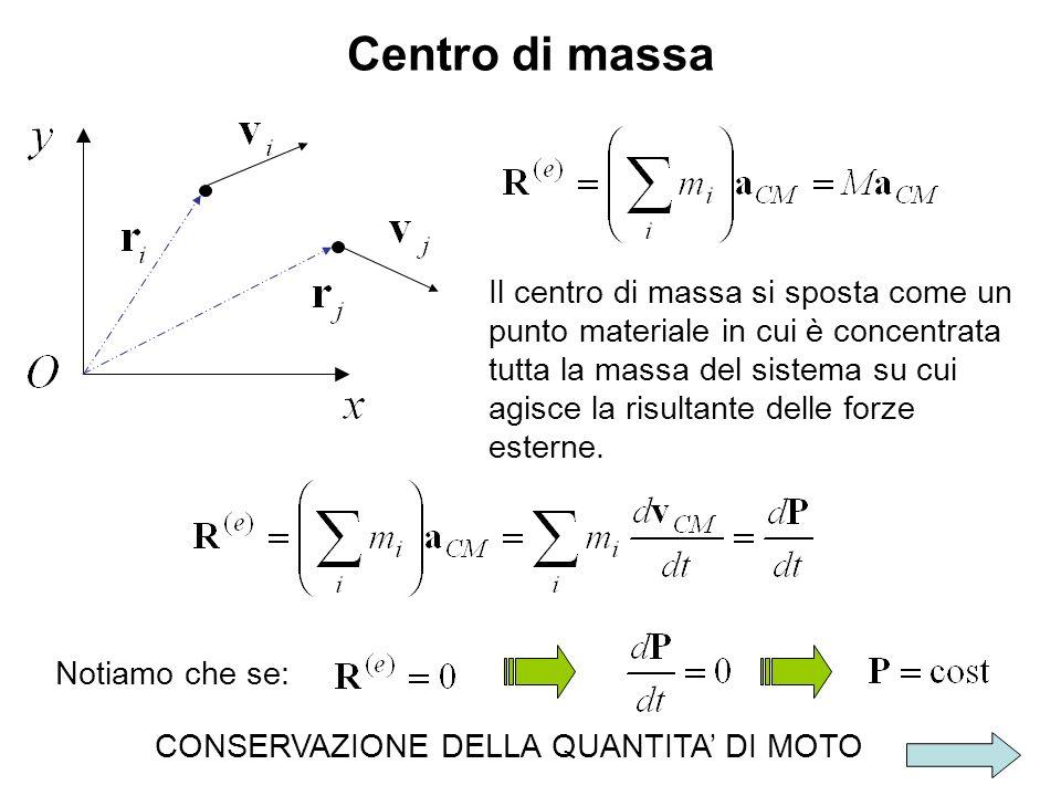 Centro di massa Il centro di massa si sposta come un punto materiale in cui è concentrata tutta la massa del sistema su cui agisce la risultante delle