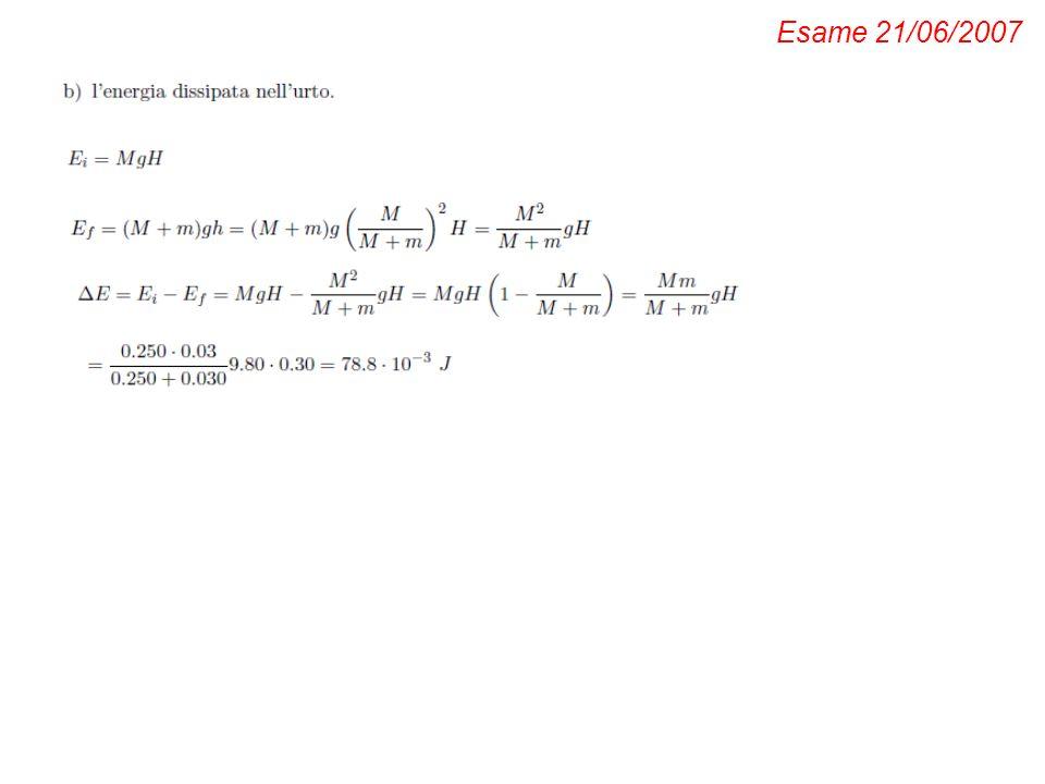 Forze di attrito Attrito radente dinamico Il rapporto tra il modulo della forza di attrito dinamico e quello della forza normale è chiamato coefficiente di attrito dinamico.