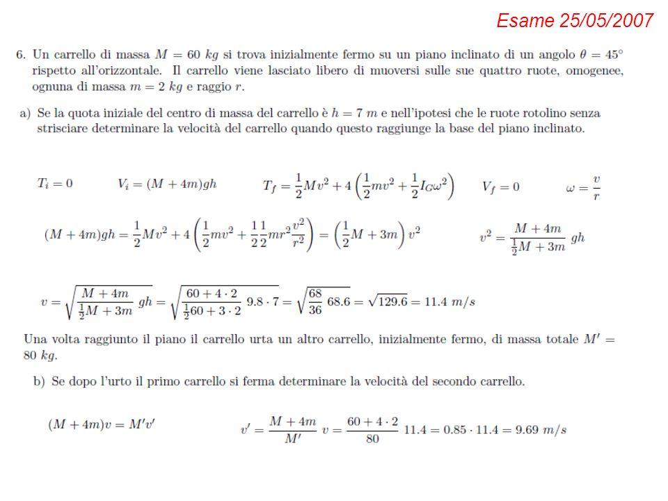Centro di massa Definiamo il centro di massa di un sistema di punti materiali la seguente grandezza: Studiamone la variazione col tempo:
