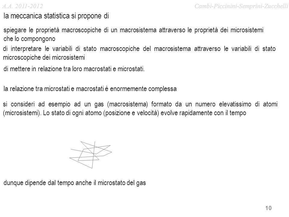 10 la relazione tra microstati e macrostati è enormemente complessa la meccanica statistica si propone di di interpretare le variabili di stato macros