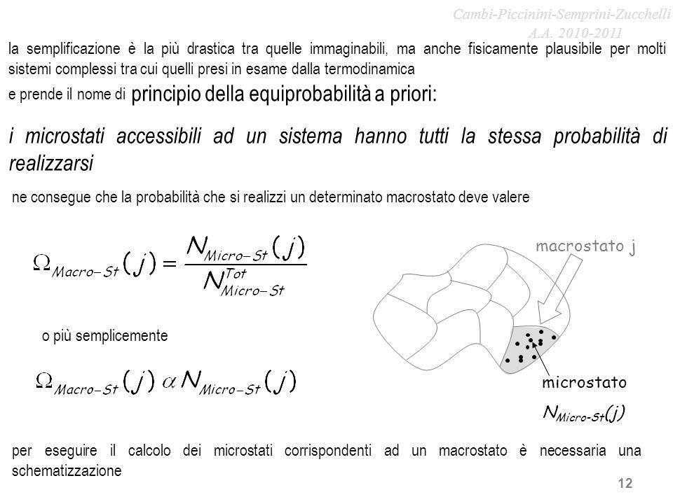 12 i microstati accessibili ad un sistema hanno tutti la stessa probabilità di realizzarsi o più semplicemente macrostato j microstato N Micro-St (j)