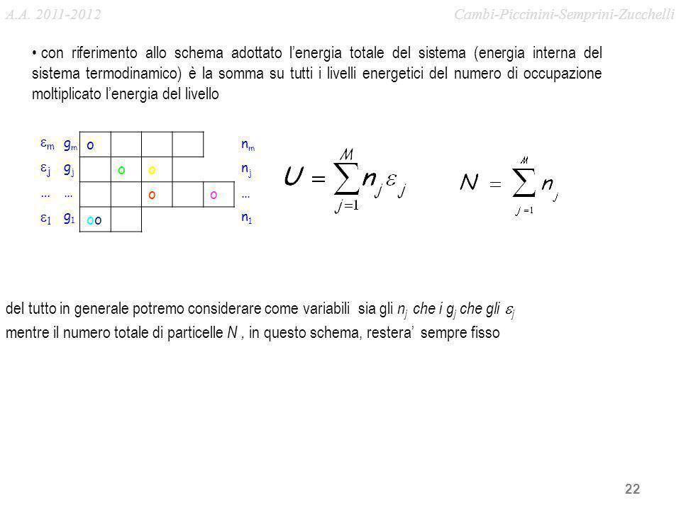 22 con riferimento allo schema adottato lenergia totale del sistema (energia interna del sistema termodinamico) è la somma su tutti i livelli energeti