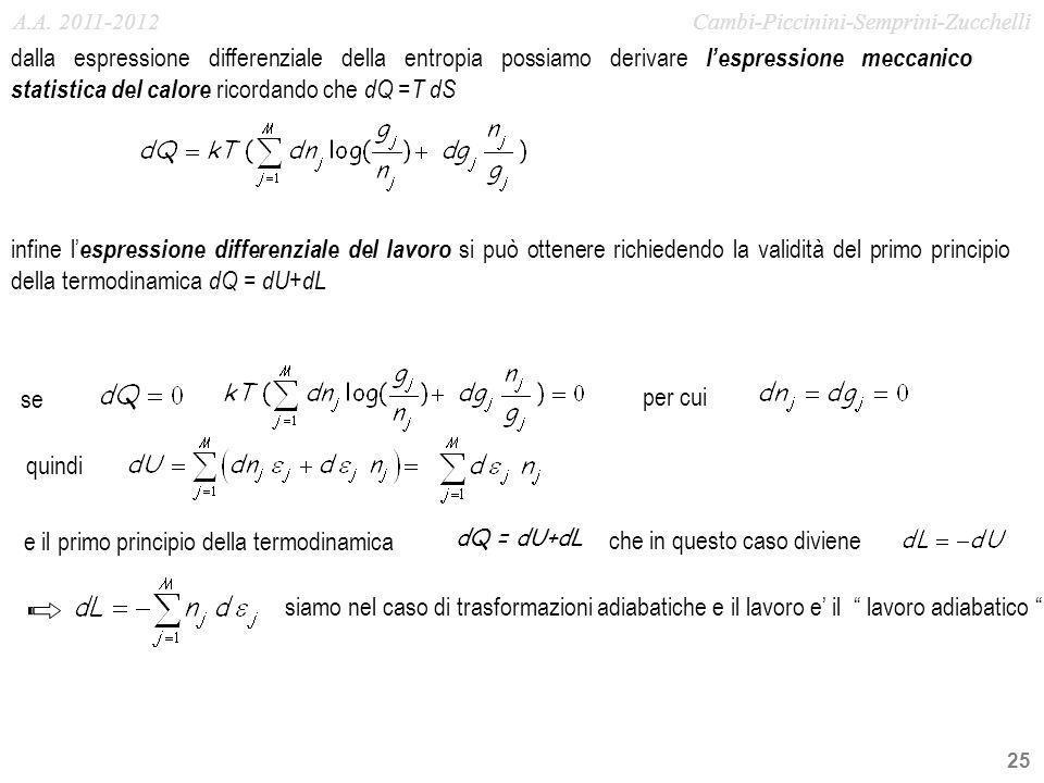 25 infine l espressione differenziale del lavoro si può ottenere richiedendo la validità del primo principio della termodinamica dQ = dU+dL dalla espr