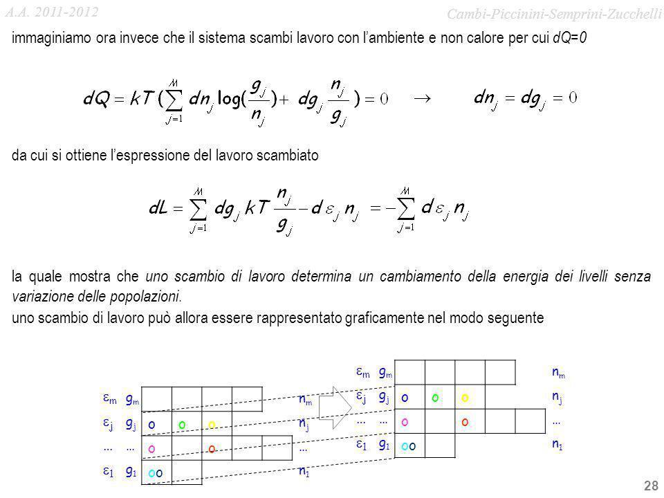 28 immaginiamo ora invece che il sistema scambi lavoro con lambiente e non calore per cui dQ=0 ooo oo o m j … 1 gmgm gjgj … g1g1 nmnm njnj … n1n1 ooo