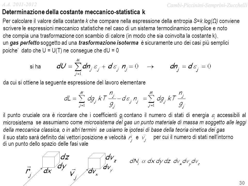 il punto cruciale ora è ricordare che i coefficienti g j contano il numero di stati di energia j accessibili al microsistema 30 se assumiamo come micr