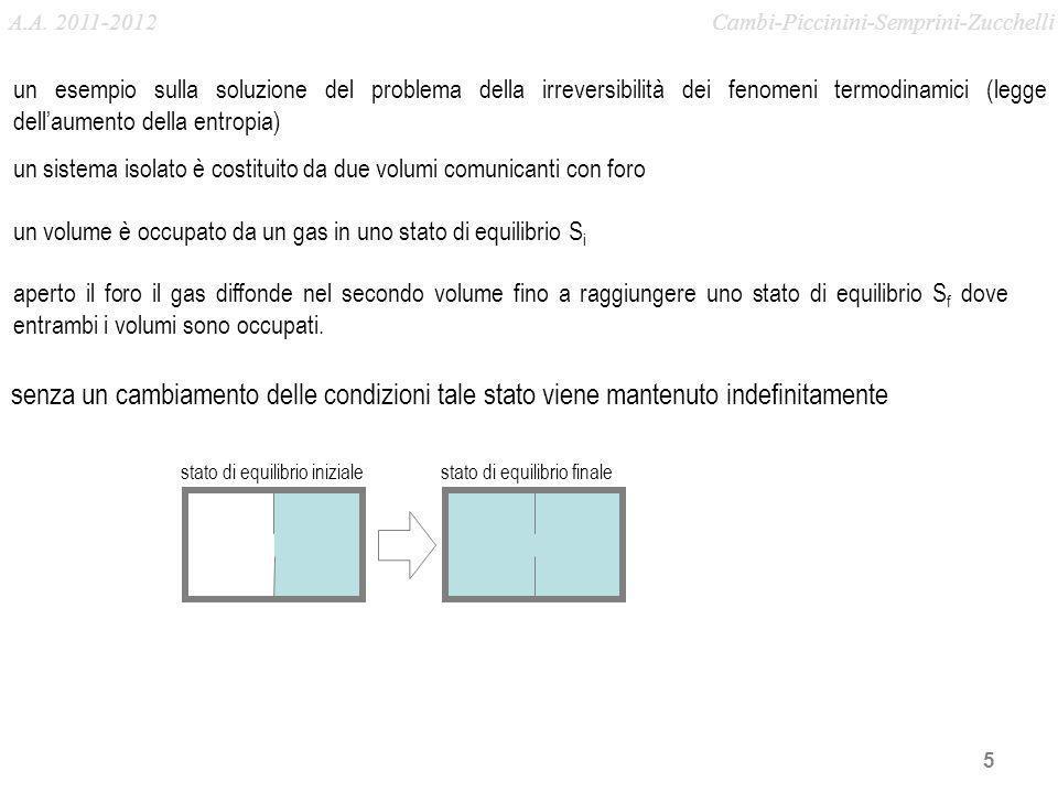 6 Termodinamica Classica lo stato di equilibrio S f ha una entropia maggiore dello stato di equilibrio S i in accordo con il secondo principio (legge dellaumento della entropia) il sistema evolve da S i ad S f e vi rimane indefinitamente il secondo principio vieta al gas di tornare completamente nel solo volume iniziale essendo il risultato di una legge deterministica il fenomeno deve avvenire necessariamente Meccanica Statistica immaginiamo che lo stato S i sia costituito da N particelle N=1: la particella si muoverà da un volume allaltro.