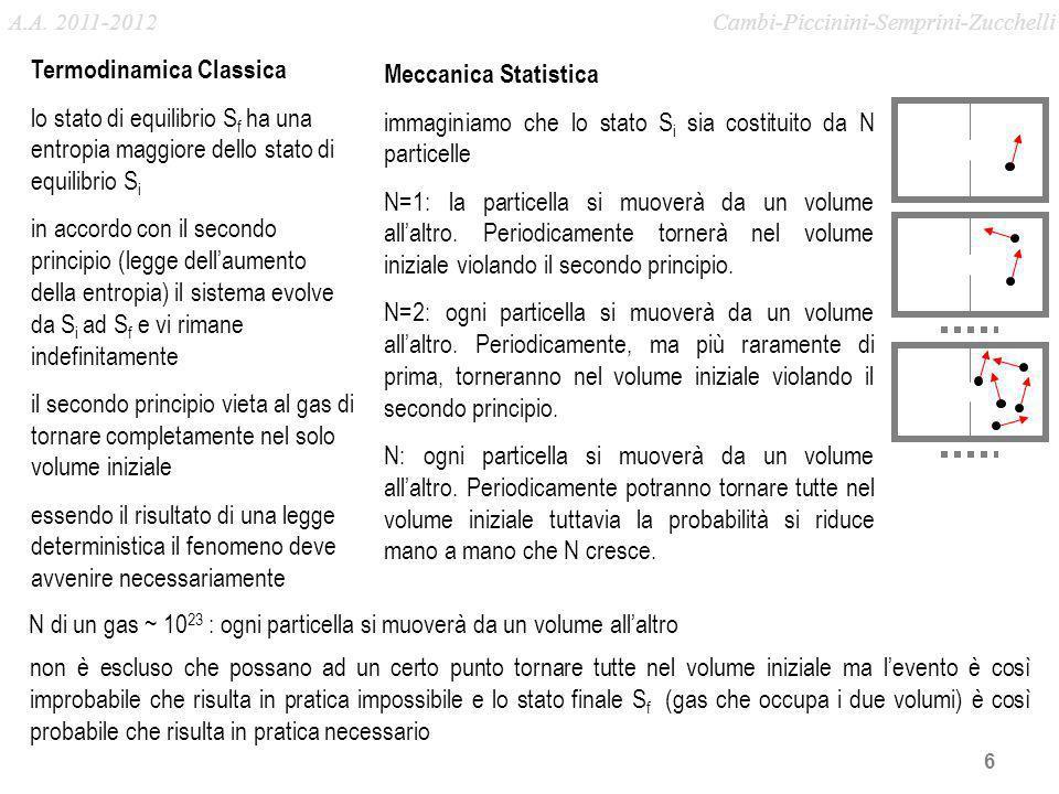 6 Termodinamica Classica lo stato di equilibrio S f ha una entropia maggiore dello stato di equilibrio S i in accordo con il secondo principio (legge