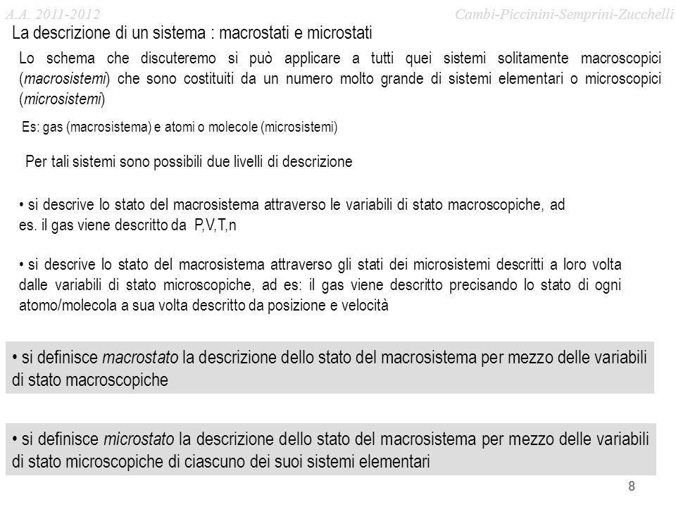 9 descrizione dettagliata del macrosistema (per definizione la descrizione con la massima informazione possibile) NOTA: macrostato microstato numero limitato di variabili di stato variabili di stato non misurabili direttamente microstato macrostato descrizione globale del macrosistema variabili di stato direttamente misurabili numero elevatissimo di variabili di stato ad ogni macrostato corrisponde un numero enorme di microstati Cambi-Piccinini-Semprini-ZucchelliA.A.