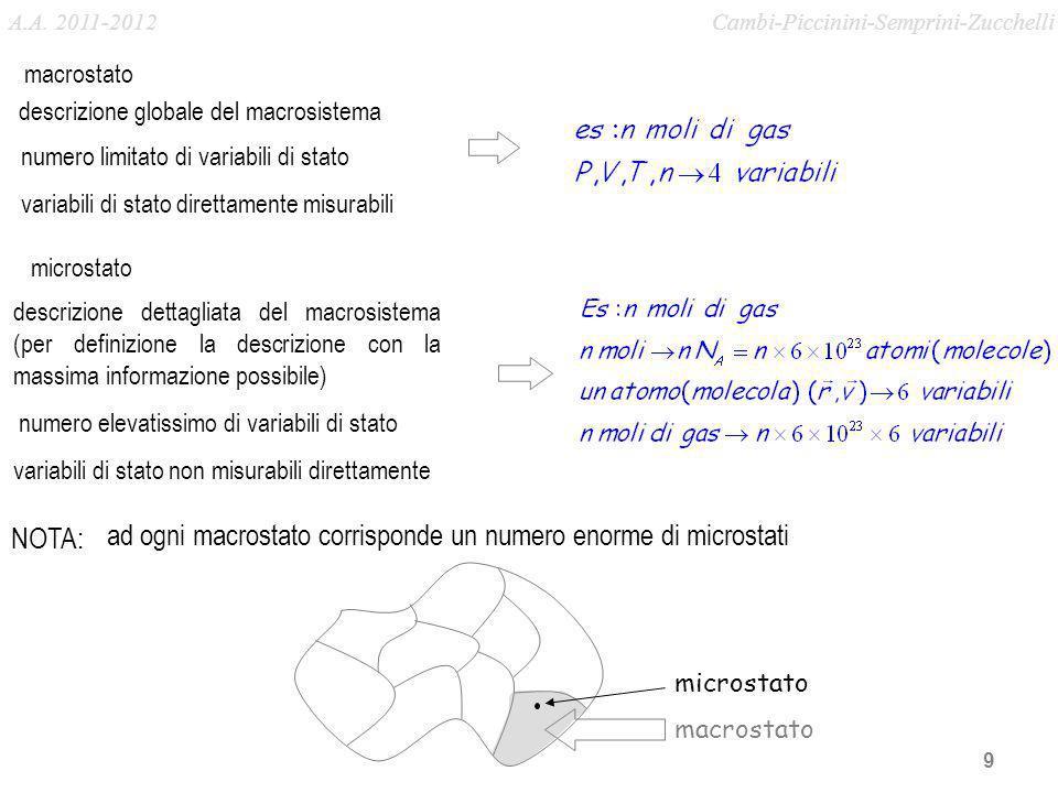 9 descrizione dettagliata del macrosistema (per definizione la descrizione con la massima informazione possibile) NOTA: macrostato microstato numero l