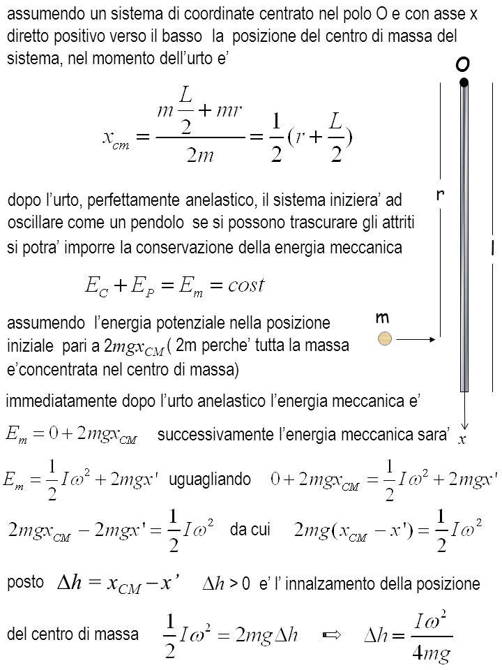 la posizione del centro di massa del sistema, nel momento dellurto e dopo lurto, perfettamente anelastico, il sistema iniziera ad oscillare come un pe