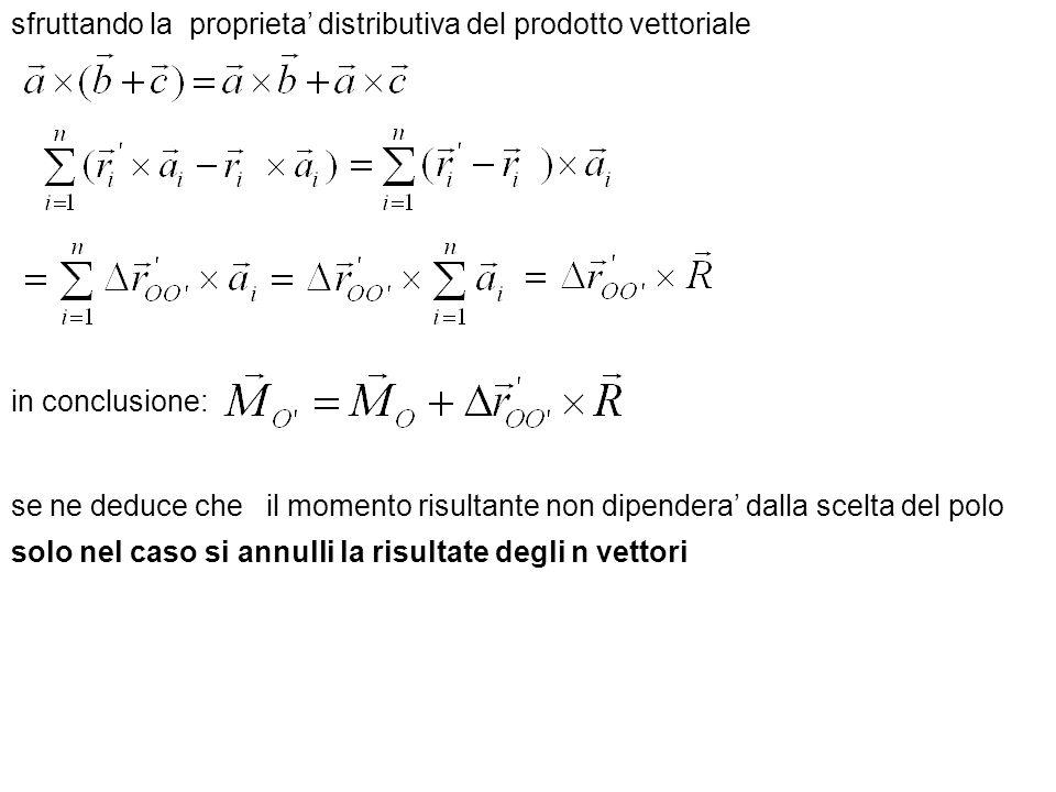 sfruttando la proprieta distributiva del prodotto vettoriale in conclusione: solo nel caso si annulli la risultate degli n vettori il momento risultante non dipendera dalla scelta del polo se ne deduce che