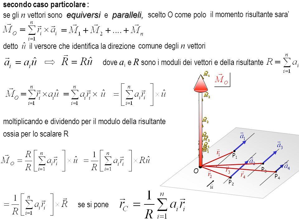un insieme di vettori equiversi e paralleli e equivalente ad un singolo vettore, applicata nel centro dei vettori paralleli il centro dei vettori paralleli esiste: se i vettori sono paralleli ma non equiversi, i vettori non sono tutti paralleli tra loro viceversa non esiste un unico vettore equivalente ad un insieme di vettori applicati se sempre se i vettori sono paralleli ed equiversi in conclusione : il momento risultante si potra scrivere come il vettore che collega il polo O centro dei vettori paralleli O ad un punto C detto C si puo pensare sia applicata la risultante degli n vettori degli n vettori, la risultante applicati in punti diversi dello spazio il centro dei vettori paralleli esiste a patto che punto in cui la risultante non sia nulla dove r c e