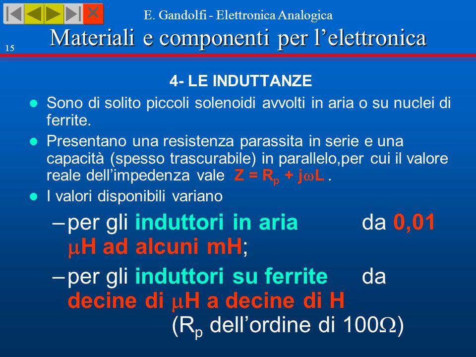 Materiali e componenti per lelettronica E. Gandolfi - Elettronica Analogica 15 4- LE INDUTTANZE Sono di solito piccoli solenoidi avvolti in aria o su
