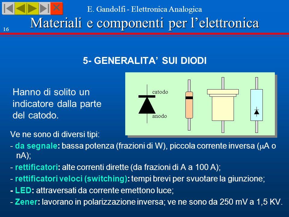 Materiali e componenti per lelettronica E. Gandolfi - Elettronica Analogica 16 5- GENERALITA SUI DIODI Ve ne sono di diversi tipi: - da segnale: bassa