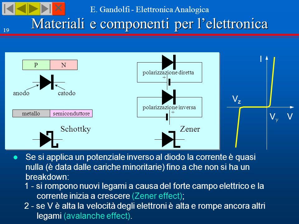 Materiali e componenti per lelettronica E. Gandolfi - Elettronica Analogica 19 NP metallosemiconduttore anodocatodo polarizzazione diretta + polarizza