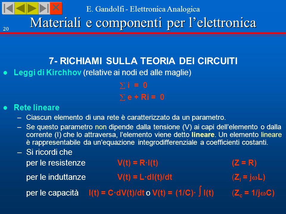 Materiali e componenti per lelettronica E. Gandolfi - Elettronica Analogica 20 7- RICHIAMI SULLA TEORIA DEI CIRCUITI Leggi di Kirchhov (relative ai no