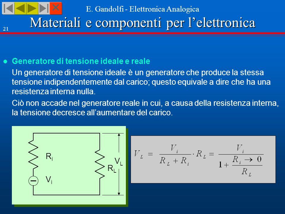 Materiali e componenti per lelettronica E. Gandolfi - Elettronica Analogica 21 Generatore di tensione ideale e reale Un generatore di tensione ideale