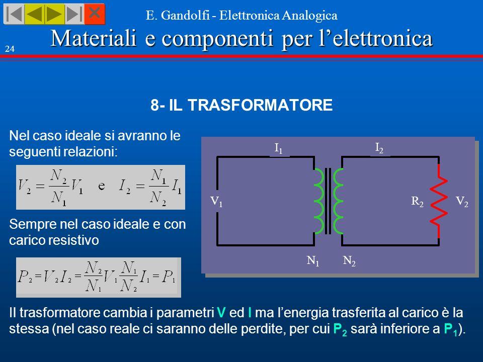 Materiali e componenti per lelettronica E. Gandolfi - Elettronica Analogica 24 8- IL TRASFORMATORE Il trasformatore cambia i parametri V ed I ma lener