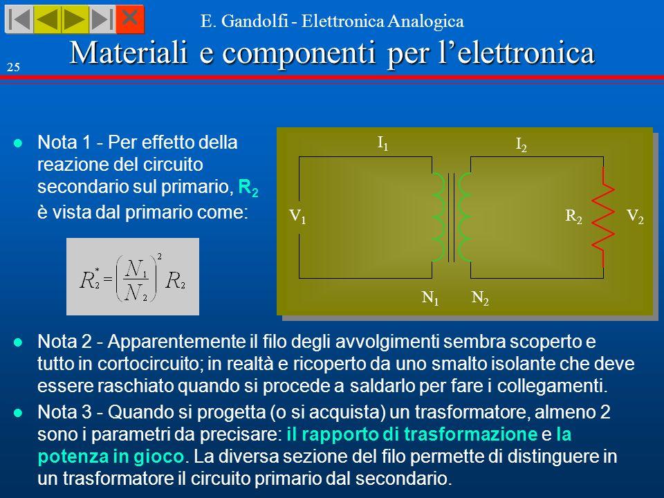 Materiali e componenti per lelettronica E. Gandolfi - Elettronica Analogica 25 Nota 1 - Per effetto della reazione del circuito secondario sul primari