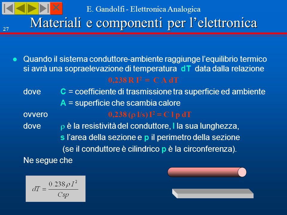 Materiali e componenti per lelettronica E. Gandolfi - Elettronica Analogica 27 Quando il sistema conduttore-ambiente raggiunge lequilibrio termico si
