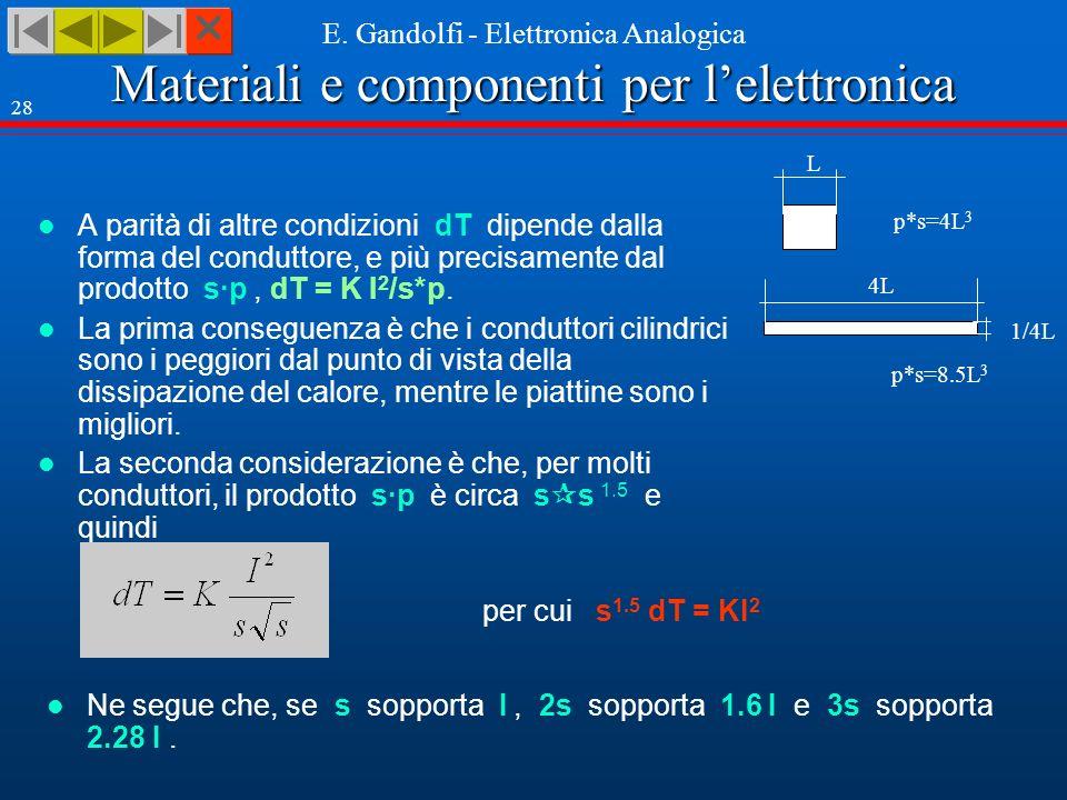 Materiali e componenti per lelettronica E. Gandolfi - Elettronica Analogica 28 A parità di altre condizioni dT dipende dalla forma del conduttore, e p