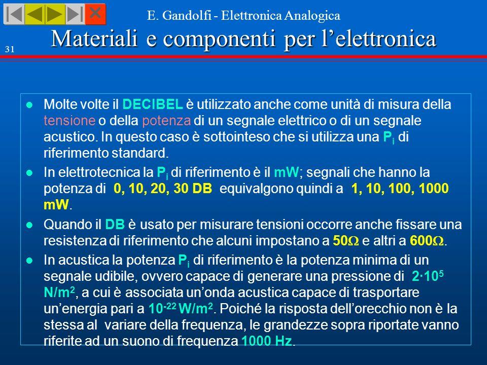 Materiali e componenti per lelettronica E. Gandolfi - Elettronica Analogica 31 Molte volte il DECIBEL è utilizzato anche come unità di misura della te