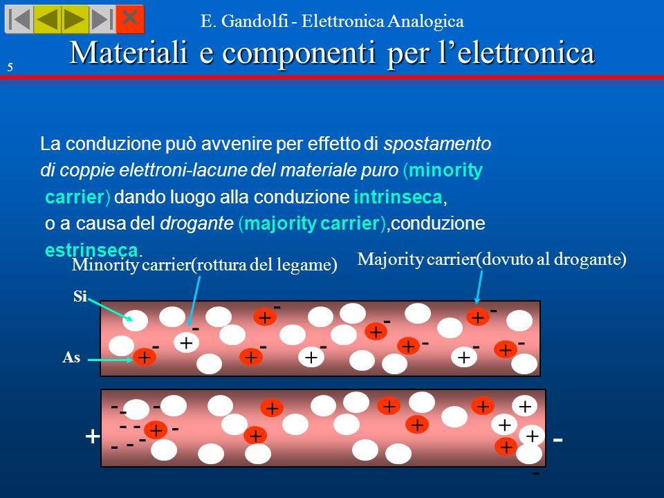 Materiali e componenti per lelettronica E. Gandolfi - Elettronica Analogica 5 La conduzione può avvenire per effetto di spostamento di coppie elettron
