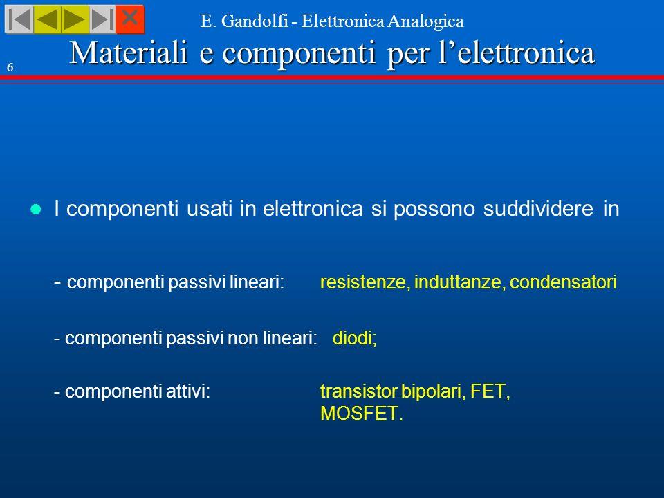 Materiali e componenti per lelettronica E. Gandolfi - Elettronica Analogica 6 I componenti usati in elettronica si possono suddividere in - componenti