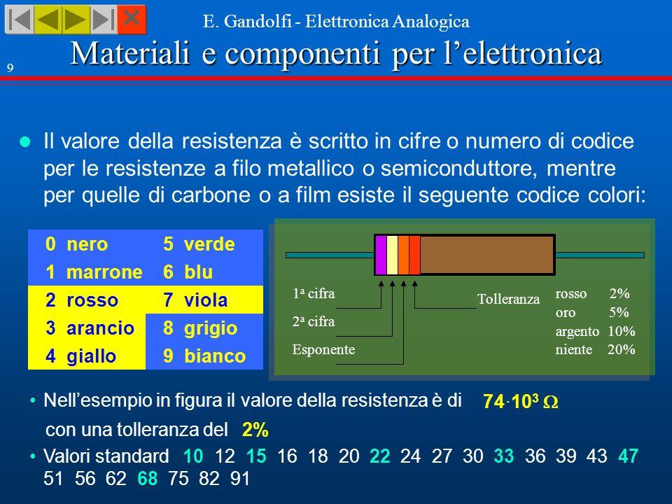 Materiali e componenti per lelettronica E. Gandolfi - Elettronica Analogica 9 1 a cifra 2 a cifra Esponente Tolleranza rosso 2% oro 5% argento 10% nie