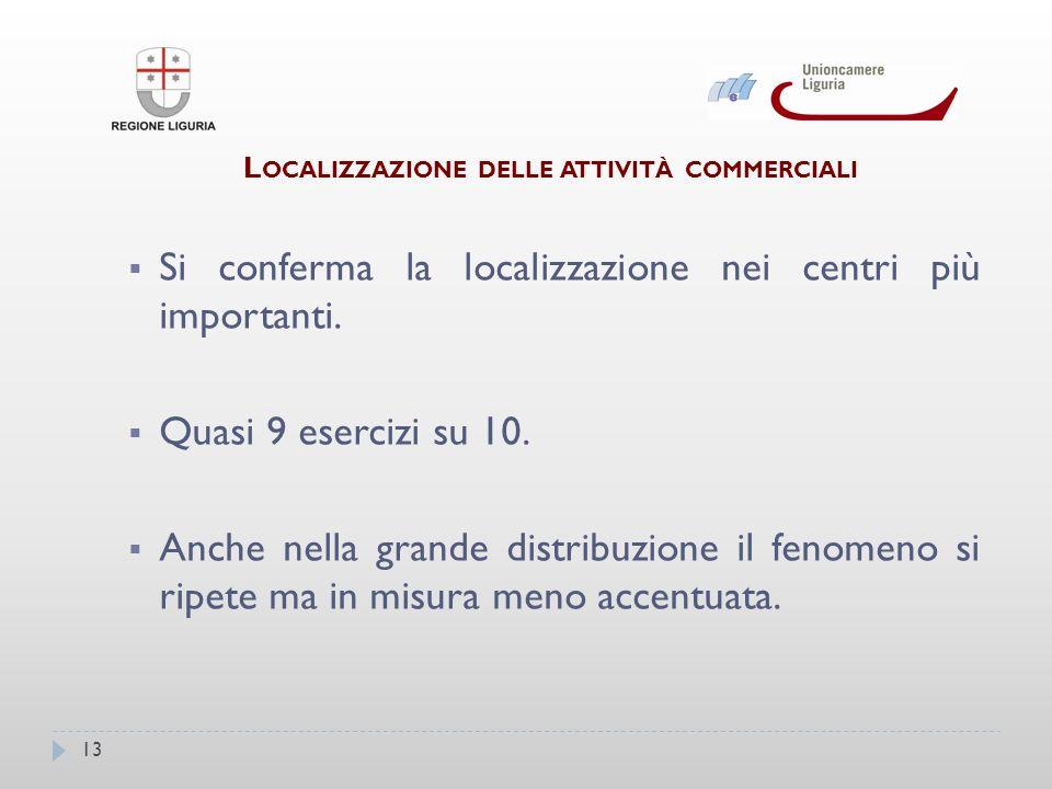 13 L OCALIZZAZIONE DELLE ATTIVITÀ COMMERCIALI Si conferma la localizzazione nei centri più importanti.