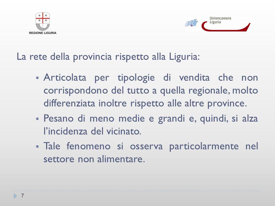 7 La rete della provincia rispetto alla Liguria: Articolata per tipologie di vendita che non corrispondono del tutto a quella regionale, molto differenziata inoltre rispetto alle altre province.
