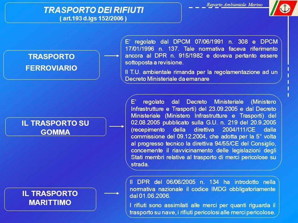 TRASPORTO DEI RIFIUTI ( art.193 d.lgs 152/2006 ) TRASPORTO FERROVIARIO E regolato dal DPCM 07/06/1991 n. 308 e DPCM 17/01/1996 n. 137. Tale normativa