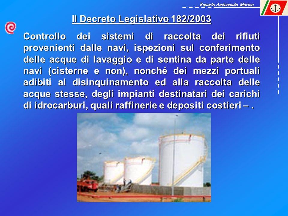 Il Decreto Legislativo 182/2003 Controllo dei sistemi di raccolta dei rifiuti provenienti dalle navi, ispezioni sul conferimento delle acque di lavagg