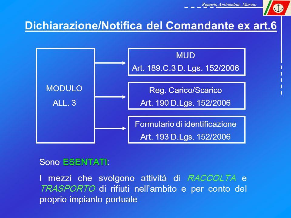 MODULO ALL. 3 MUD Art. 189.C.3 D. Lgs. 152/2006 Reg. Carico/Scarico Art. 190 D.Lgs. 152/2006 Formulario di identificazione Art. 193 D.Lgs. 152/2006 ES