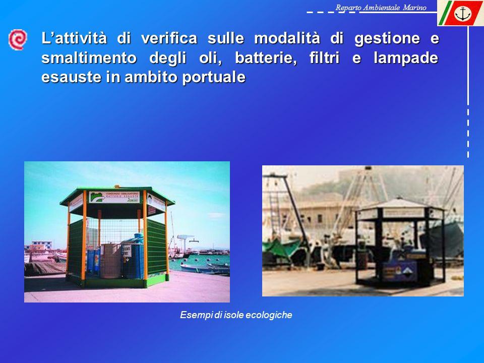 Reparto Ambientale Marino Lattività di verifica sulle modalità di gestione e smaltimento degli oli, batterie, filtri e lampade esauste in ambito portu
