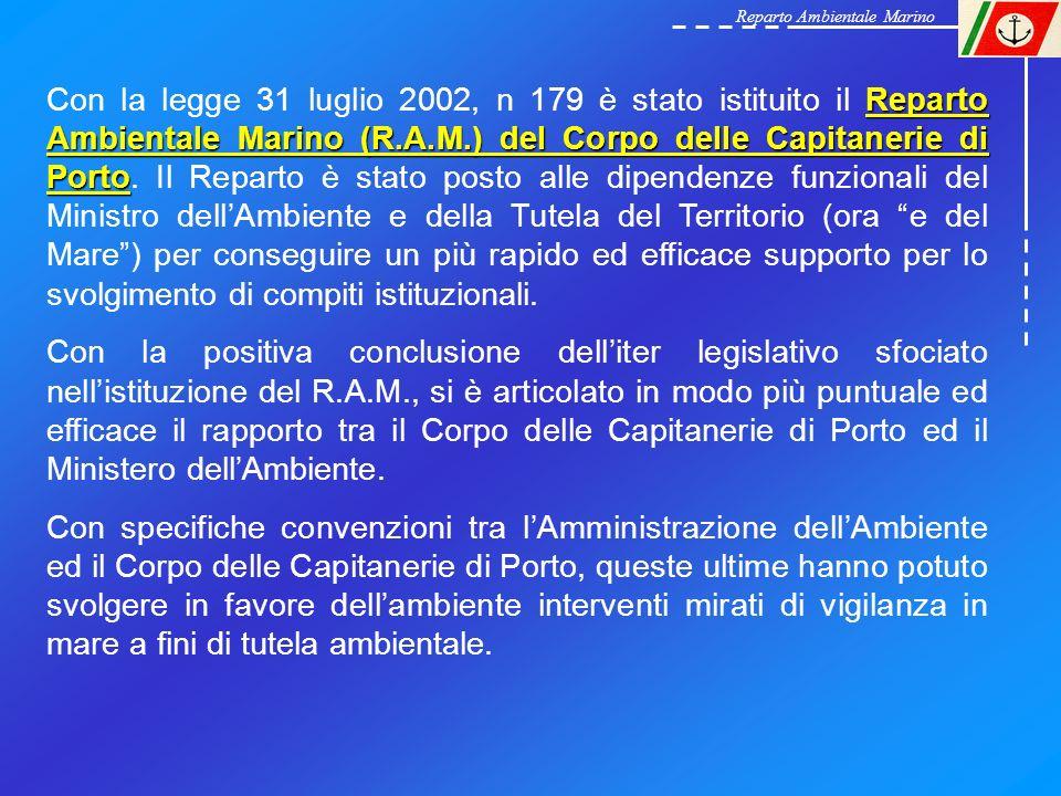 Reparto Ambientale Marino (R.A.M.) del Corpo delle Capitanerie di Porto Con la legge 31 luglio 2002, n 179 è stato istituito il Reparto Ambientale Mar