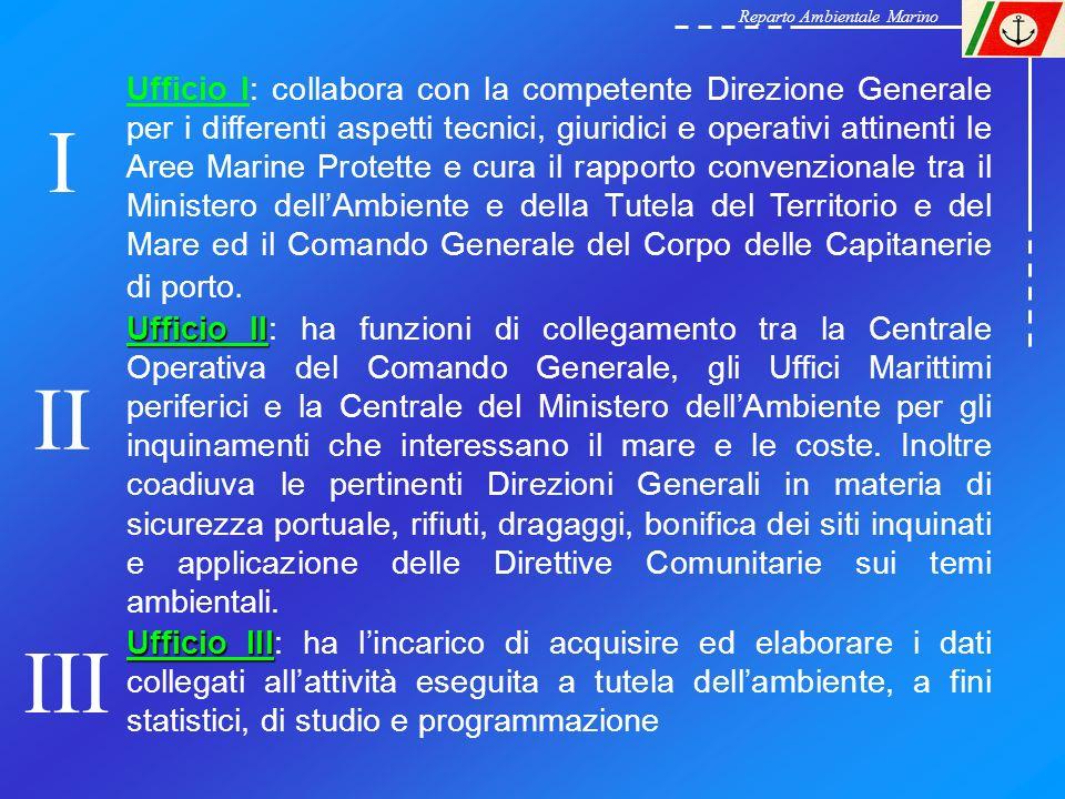 Reparto Ambientale Marino Ufficio I: collabora con la competente Direzione Generale per i differenti aspetti tecnici, giuridici e operativi attinenti