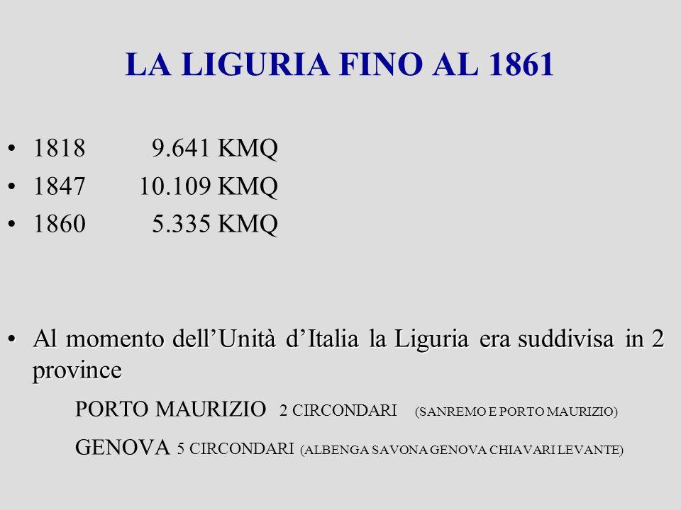 LA LIGURIA FINO AL 1861 1818 9.641 KMQ 1847 10.109 KMQ 1860 5.335 KMQ Al momento dellUnità dItalia la Liguria era suddivisa in 2 provinceAl momento dellUnità dItalia la Liguria era suddivisa in 2 province PORTO MAURIZIO 2 CIRCONDARI (SANREMO E PORTO MAURIZIO) GENOVA 5 CIRCONDARI (ALBENGA SAVONA GENOVA CHIAVARI LEVANTE)
