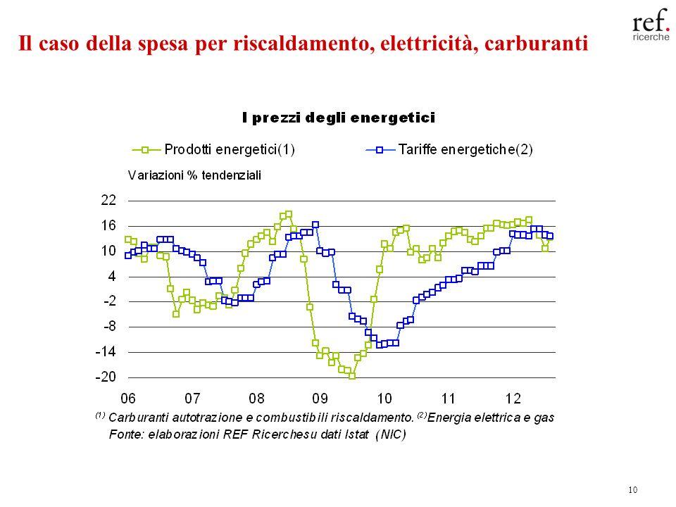 10 Il caso della spesa per riscaldamento, elettricità, carburanti