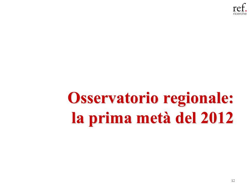 12 Osservatorio regionale: la prima metà del 2012