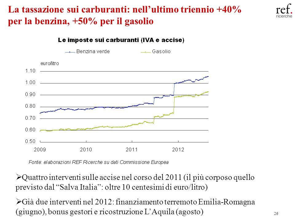 26 La tassazione sui carburanti: nellultimo triennio +40% per la benzina, +50% per il gasolio Quattro interventi sulle accise nel corso del 2011 (il p