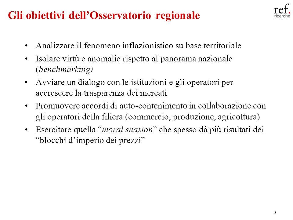 3 Gli obiettivi dellOsservatorio regionale Analizzare il fenomeno inflazionistico su base territoriale Isolare virtù e anomalie rispetto al panorama n